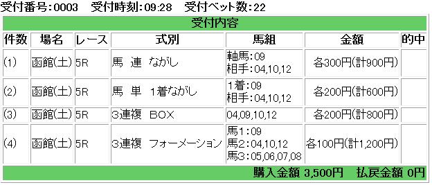 f:id:onix-oniku:20170624092904p:plain