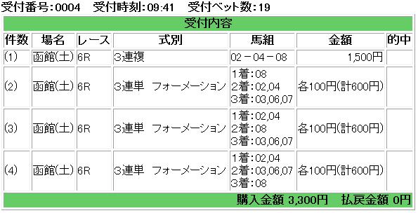 f:id:onix-oniku:20170624094157p:plain
