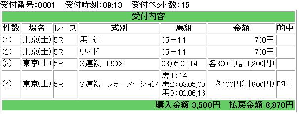 f:id:onix-oniku:20170624131250p:plain
