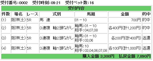 f:id:onix-oniku:20170624131420p:plain