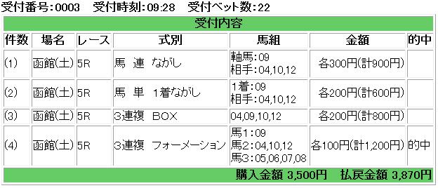 f:id:onix-oniku:20170624131729p:plain