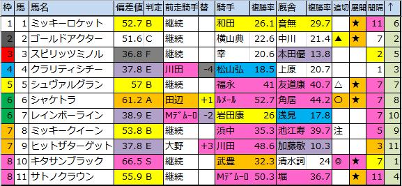 f:id:onix-oniku:20170624183247p:plain