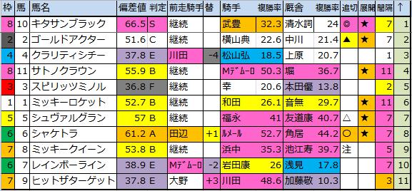 f:id:onix-oniku:20170624183958p:plain