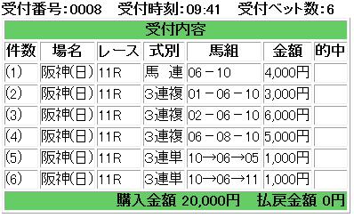 f:id:onix-oniku:20170625094517p:plain