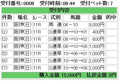 f:id:onix-oniku:20170625094640p:plain