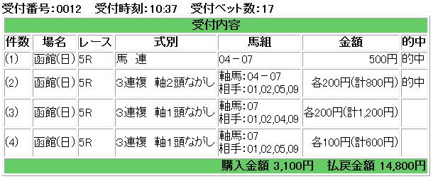 f:id:onix-oniku:20170625130605p:plain