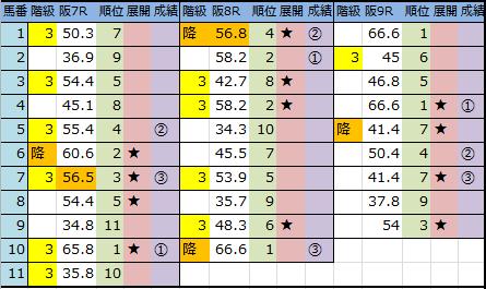f:id:onix-oniku:20170625150758p:plain