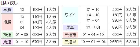 f:id:onix-oniku:20170628164614p:plain