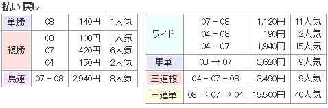 f:id:onix-oniku:20170628164738p:plain