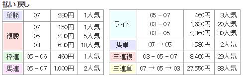 f:id:onix-oniku:20170628164815p:plain