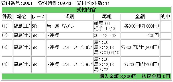 f:id:onix-oniku:20170701094355p:plain