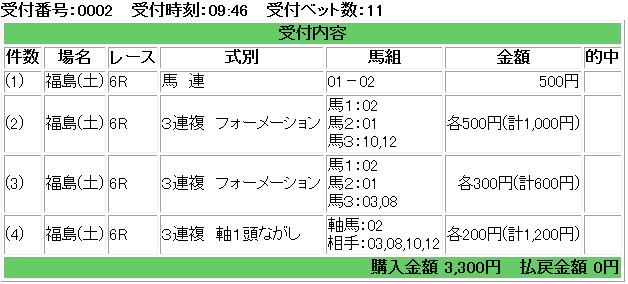 f:id:onix-oniku:20170701094650p:plain