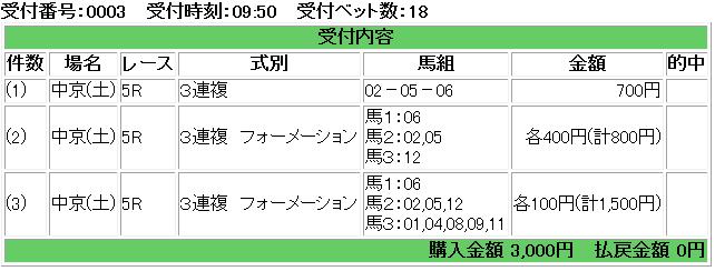 f:id:onix-oniku:20170701095112p:plain