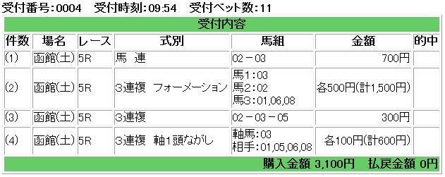 f:id:onix-oniku:20170701095453p:plain
