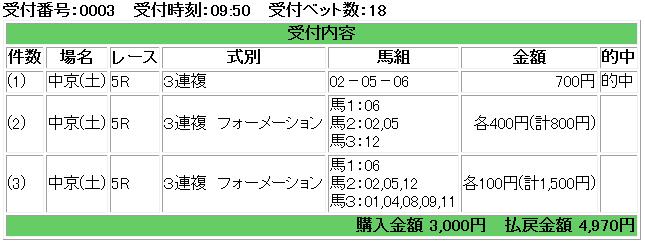f:id:onix-oniku:20170701131927p:plain