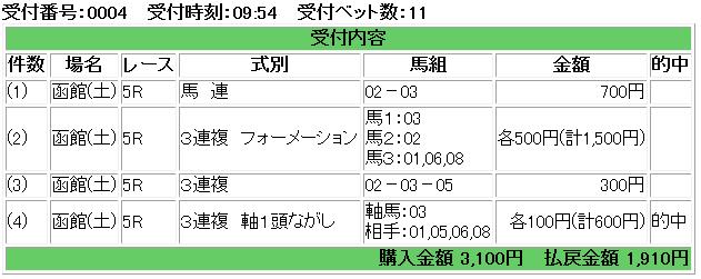 f:id:onix-oniku:20170701132044p:plain