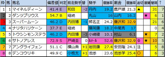 f:id:onix-oniku:20170701181653p:plain