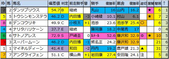 f:id:onix-oniku:20170701181840p:plain