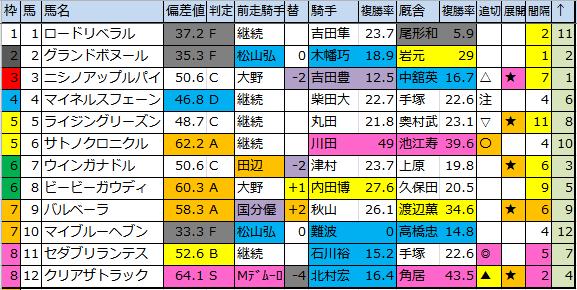f:id:onix-oniku:20170701182955p:plain