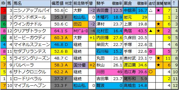 f:id:onix-oniku:20170701184116p:plain