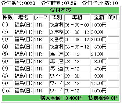 f:id:onix-oniku:20170702080005p:plain