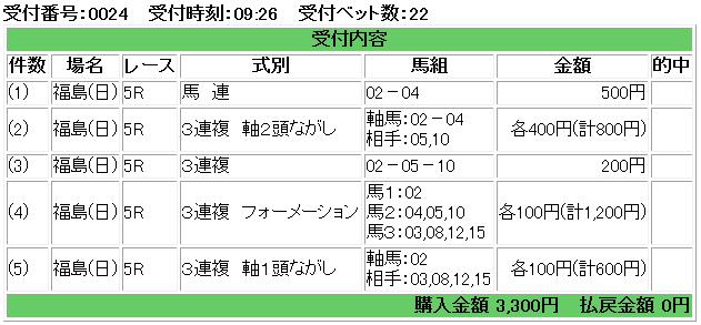 f:id:onix-oniku:20170702092712p:plain
