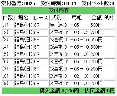 f:id:onix-oniku:20170702093502p:plain