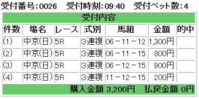 f:id:onix-oniku:20170702094123p:plain