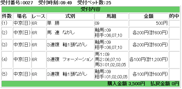 f:id:onix-oniku:20170702095015p:plain