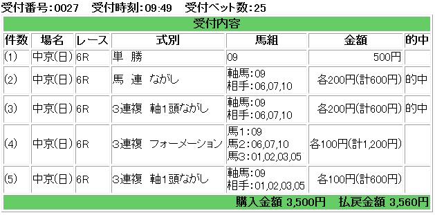 f:id:onix-oniku:20170702143308p:plain