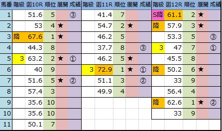 f:id:onix-oniku:20170702164557p:plain