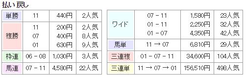 f:id:onix-oniku:20170704161547p:plain