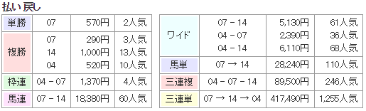 f:id:onix-oniku:20170704164131p:plain