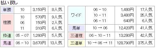 f:id:onix-oniku:20170705164555p:plain