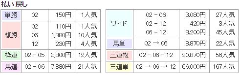 f:id:onix-oniku:20170705164645p:plain