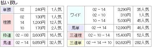 f:id:onix-oniku:20170705164910p:plain