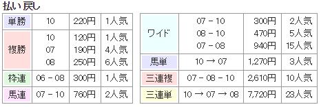 f:id:onix-oniku:20170705165143p:plain