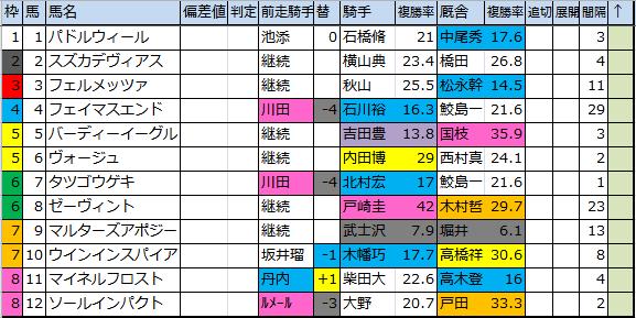 f:id:onix-oniku:20170707102405p:plain