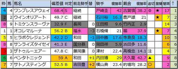 f:id:onix-oniku:20170707170324p:plain