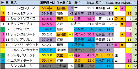 f:id:onix-oniku:20170707170619p:plain