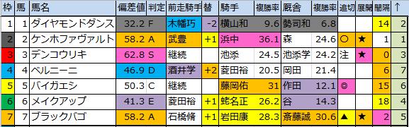 f:id:onix-oniku:20170707170744p:plain
