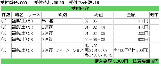f:id:onix-oniku:20170708093609p:plain