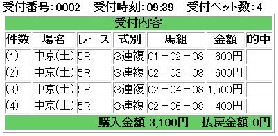 f:id:onix-oniku:20170708093954p:plain