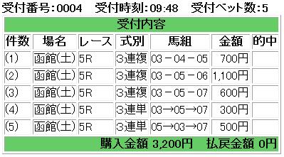 f:id:onix-oniku:20170708094907p:plain