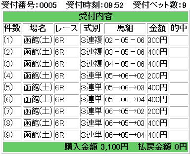 f:id:onix-oniku:20170708095248p:plain