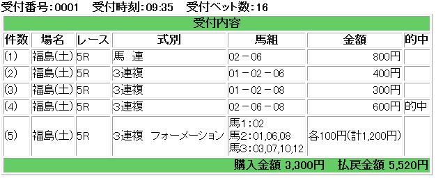 f:id:onix-oniku:20170708132907p:plain