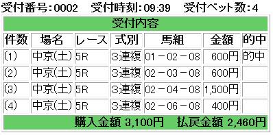f:id:onix-oniku:20170708133015p:plain