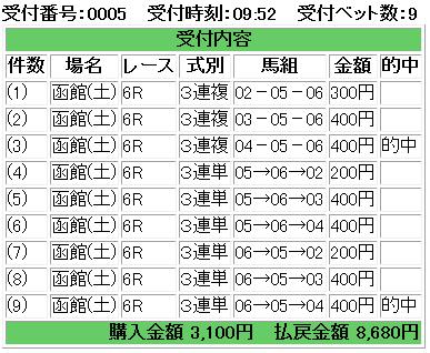 f:id:onix-oniku:20170708133056p:plain