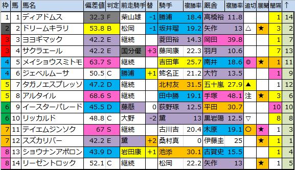 f:id:onix-oniku:20170708174854p:plain
