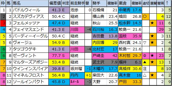 f:id:onix-oniku:20170708175232p:plain